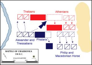 The Battle of Chaeronea (338 BC)